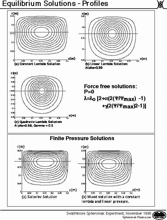 equilibrium phase thesis Bulk phase (i) positive adsorption: interfacial concentration of the adsorbed thermodynamics - concerns the final equilibrium interfacial energy (ii) kinetics - the rate at which the adsorption process occurs 2.